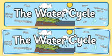 The Water Cycle Display Banner