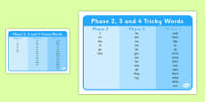 Phase 2, 3 and 4 Tricky Words Word Mat