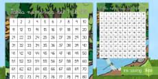 Tablanumérica del 1 al 100 de los bichos