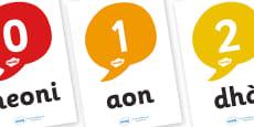 0-10 Scottish Gaelic Number Display Posters