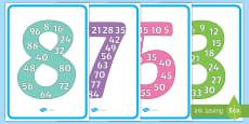 * NEW * Multiplii numerelor Planșe