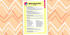 2014 Curriculum Year 1 Maths Overview