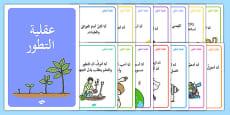 Growth Mindset Statement Posters Arabic