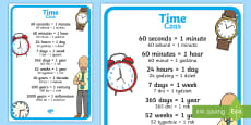 Time Display Poster English/Polish
