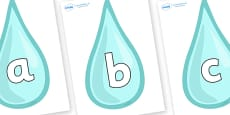 Phoneme Set on Water Droplets