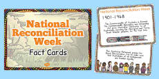 Australia - National Reconciliation Week Key Events Timeline Display Fact Cards