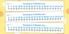 Counting In 7s Number Line