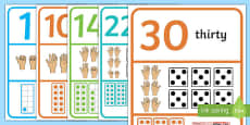 Visual Number Line with Tens Frames Display Posters 1-30