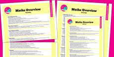 2014 Curriculum Year 4 Maths Overview