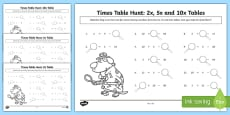 Times Tables Missing Numbers Activity Sheet