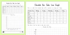 NZ Chocolate Bar Sales Line Graph Activity Sheet