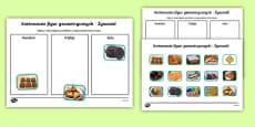 Sortowanie figur geometrycznych Żywność