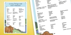 KS2 Living Things and their Habitats Scientific Vocabulary Progression Poster
