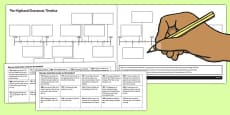 The Highland Clearances Timeline Ordering Events Activity Sheet