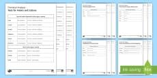 Chemical Analysis Glossary Activity