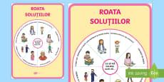 Roata soluțiilor - Planșă