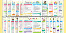 Continuous Provision Posters Planning Pack Nursery FS1