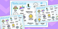 Weather Word Mat Polish Translation