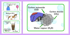 Gases Around Us Display Posters