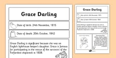 Grace Darling Significant Individual Fact Sheet