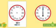 Reloj de exposición: Números romanos