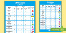 * NEW * 3D Shapes Properties Display Poster English/Mandarin Chinese