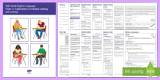 AQA English Language P1 GCSE Exam Revision Booklet