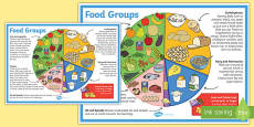 Large Food Groups Poster