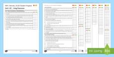 AQA Chemistry Unit 4.10 Using Resources Student Progress Sheet
