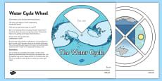 Water Cycle Wheel