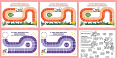 * NEW * Times Tables Games