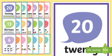 Number and Word (0-20 with Images) Display Posters