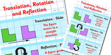 Translation Rotation and Reflection Poster