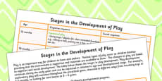 Stages In The Development Of Play Information Sheet