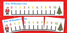 Christmas Number Line Banner (0-10)