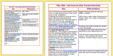 Use Commas After Fronted Adverbials Teaching Ideas LKS2