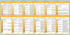 Foundation Phase Profile - Mathematical Development Display Posters Full and Compact Versions Welsh