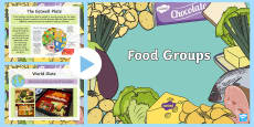 Food Groups Information PowerPoint