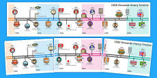 KS1 Recent History Timeline