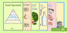 Food Pyramid Display Posters