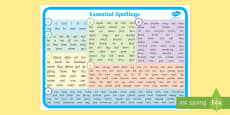 NZ Essential Word Lists 1 to 6 Word Mat