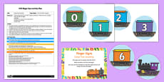 EYFS Cargo Train Counting Finger Gym Plan and Resource Pack
