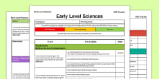 Sciences CfE Early Level Tracker