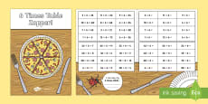 6 Times Table with Division Zapper
