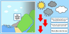 Water Cycle Display