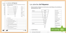 * NEW * Frequency Adverbs Activity Sheet French