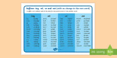 Year 1 SPaG Suffixes -ing, -ed, -er and -est Word Mat