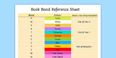 Editable Book Band Reference Sheet
