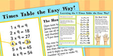 9 Times Table The Easy Way Poster