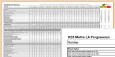 KS3 Maths Low Ability Progression Spreadsheet
